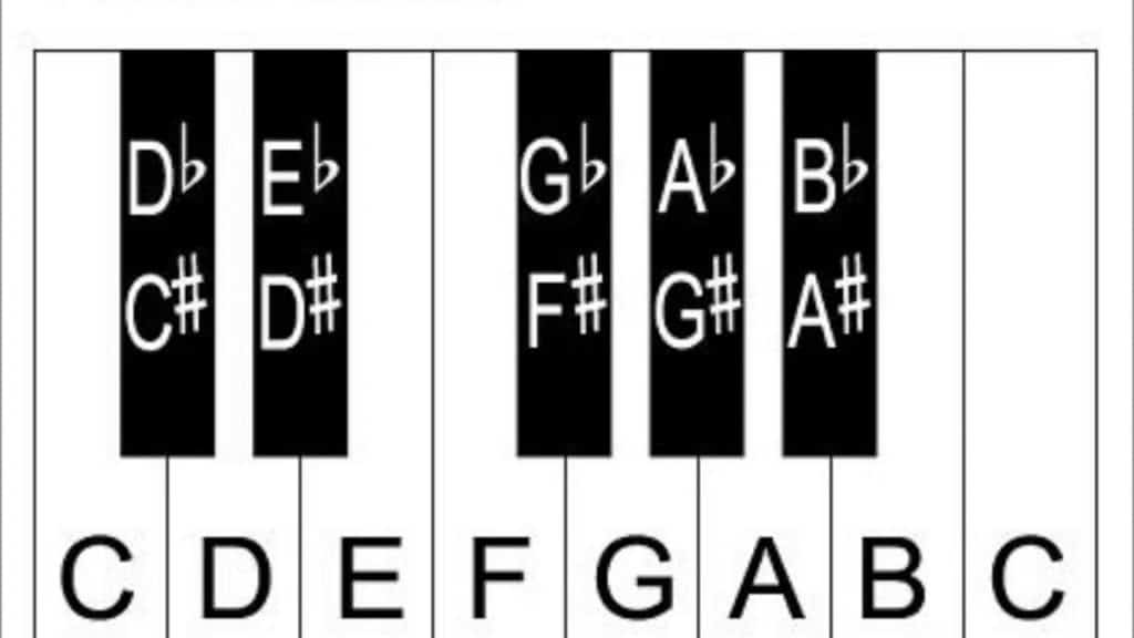 How To Teach Yourself Piano