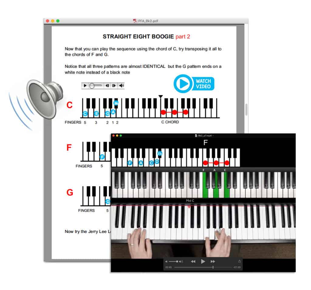 best way to learn piano on your own